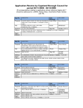 Preview of d_weekly_list_04_12_09.pdf