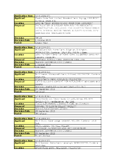 Preview of d_weekly_list_of_decisions_02_10_15.pdf