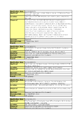 Preview of d_weekly_list_of_decisions_11_09_15.pdf