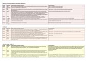 Preview of ldfregofpoconsultresponsesmay12.pdf