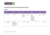Preview of osc_workprogrammeupdatefeb2013.pdf